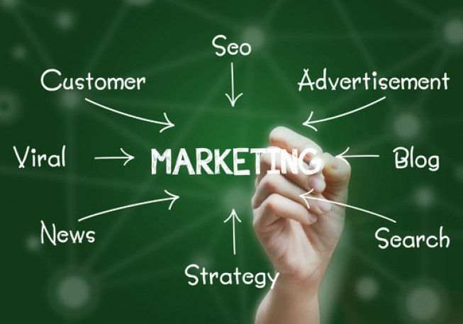 Marketing, The Big Picture